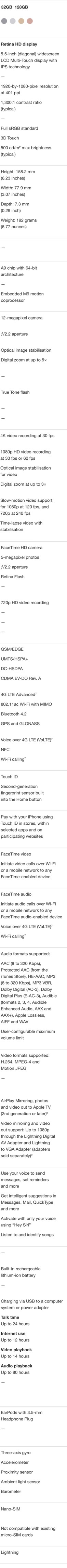 iPhone 6s Plus Specifications