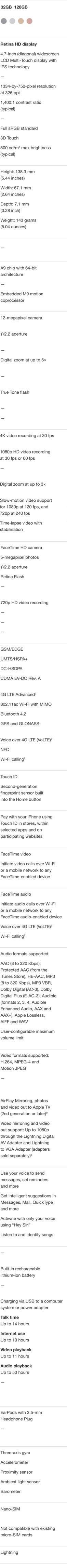 iPhone 6 Plus Specifications